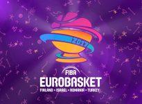 Calendario Eurobasket 2017: Grupo C